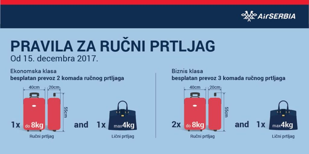 air serbia pravila za rucni prtljag